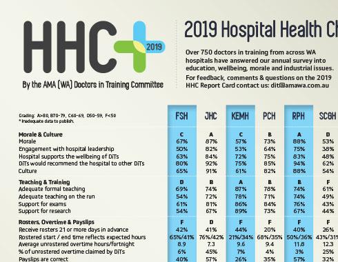 AMA HHC Report