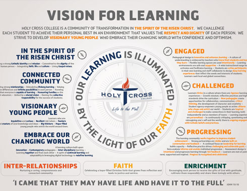 Holy Cross Vision for Learning
